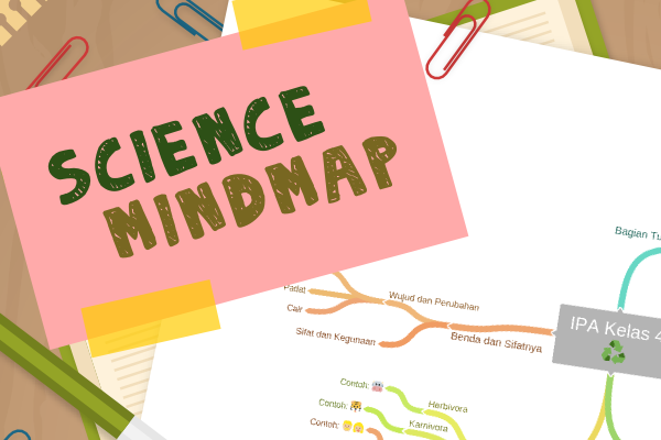 science-mindmap-600